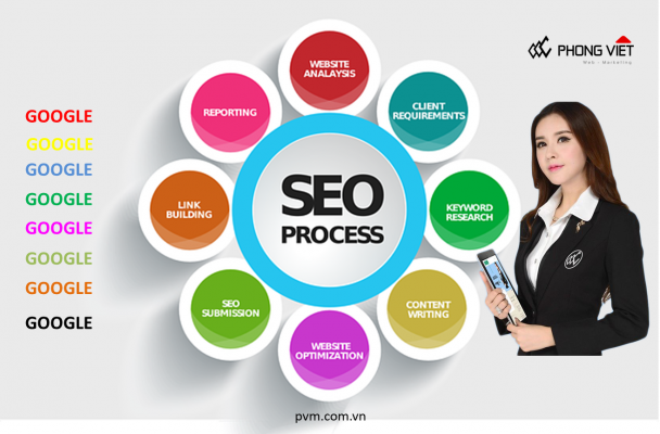 seo website len top google